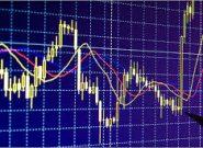 Фигуры технического анализа рынка Форекс