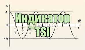 Осциллятор TSIдля рынка Форекс