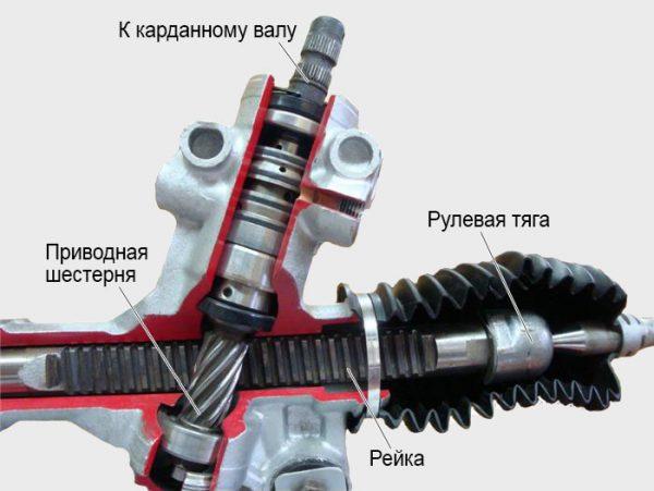 Что делать если проблемы с рулевым механизмом